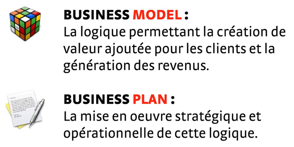 La poste bellegarde sur valserine business plan