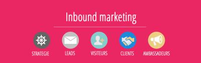 L'inbound marketing : une meilleure solution pour fidéliser les clients